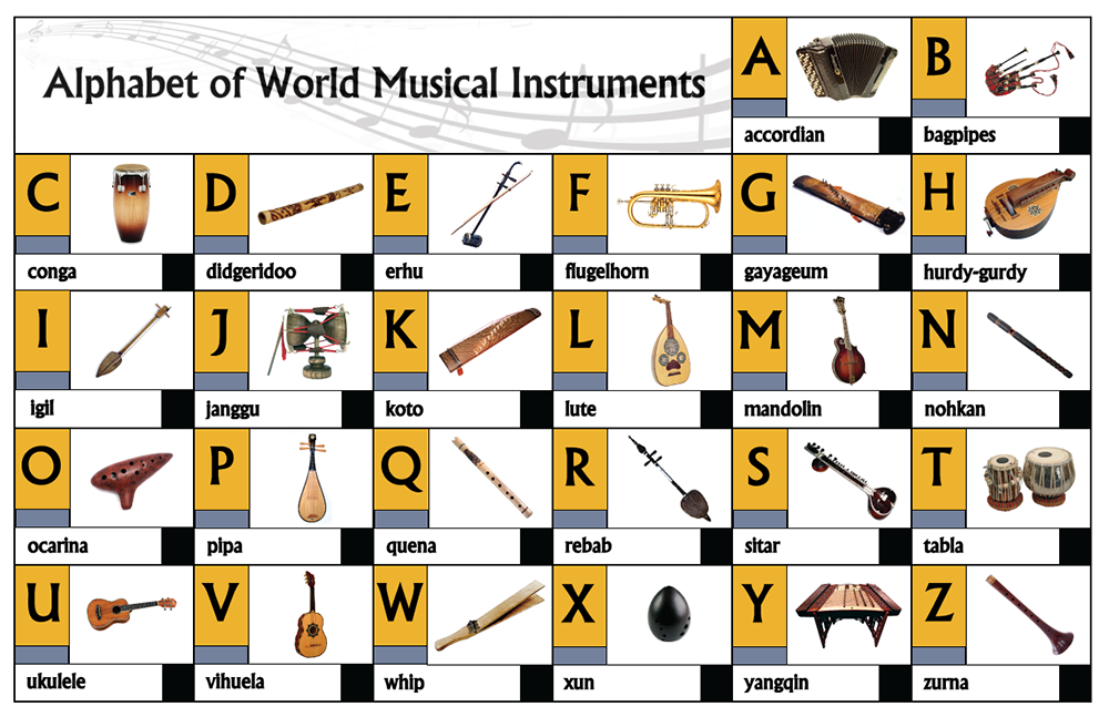 Musical Alphabet Coloring Pages : World musical instruments alphabet poster images frompo
